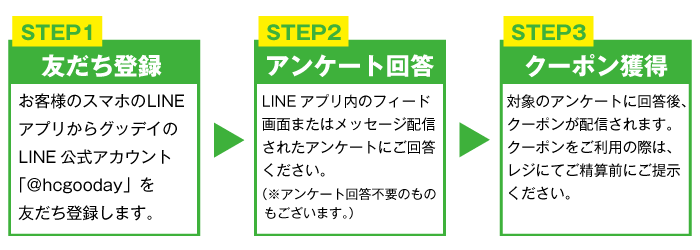 20200925_LINECP_flow.png